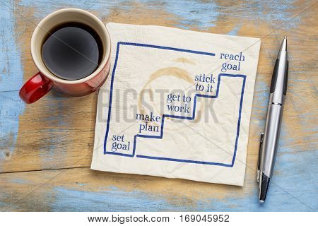 setting and reaching goal in five steps - napkin concept sketch with a cup of coffee