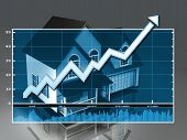 Increasing Real Estate Market