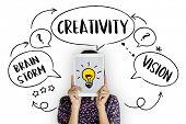 Fresh Ideas Creative Innovation Light bulb poster