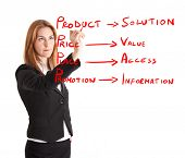 stock photo of marketing plan  - Business concept - JPG