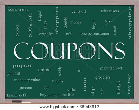 Coupons Word Cloud Concept On A Blackboard