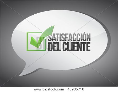 Spanish, Customer Support Message Communication
