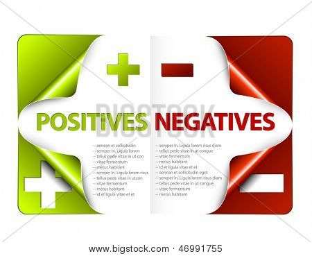 Vector template for positives and negatives