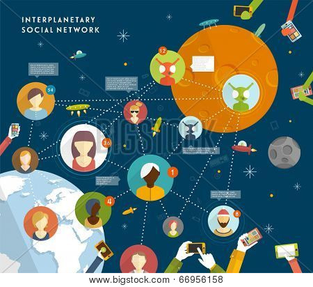 Interplanetary Social Network Vector Concept. Flat Design Illustration for Web Sites Infographic Design. Humans and Martians. Space and Spaceships. Set of Icons.