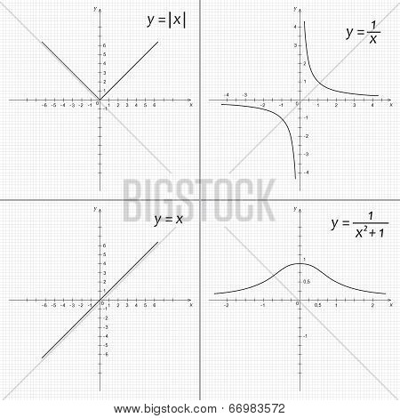 Set Of Vector Illustrations Of Mathematics Functions On The Grid
