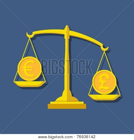 Scales With Euro And Pound Sterling Symbols. Foreign Exchange Forex Concept.