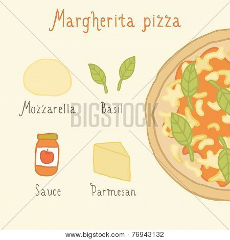 Margherita pizza ingredients.