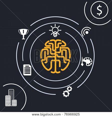 Brain analysis idea