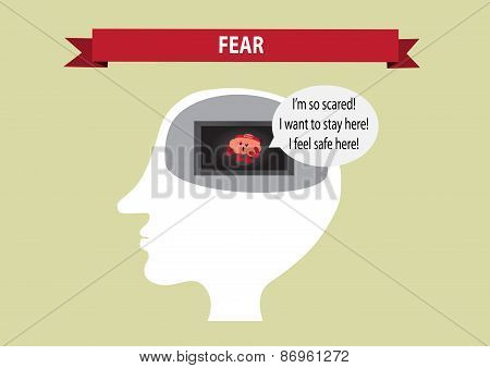 Brain Thought About Fear Inside Head1