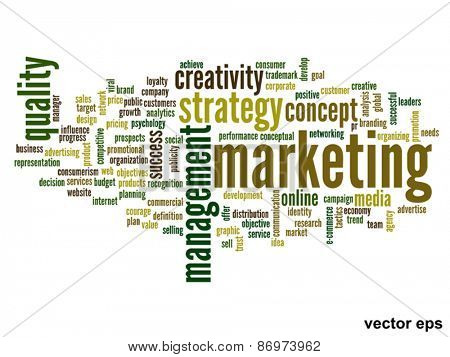 Vector eps concept or conceptual abstract marketing word cloud or word cloud isolated on white background