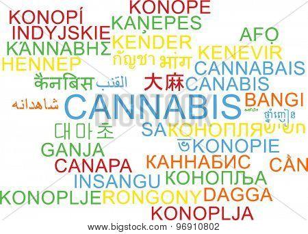 Background concept wordcloud multilanguage international many language illustration of cannabis