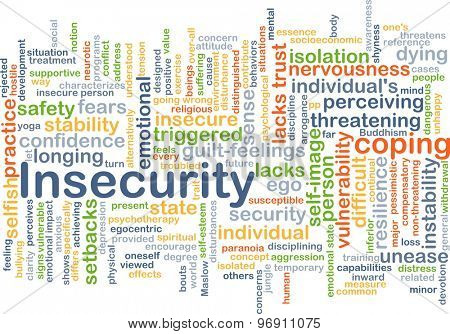 Background concept wordcloud illustration of insecurity