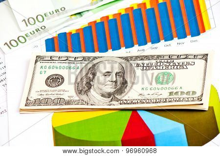 Business Picture: Money And Financial Graphs