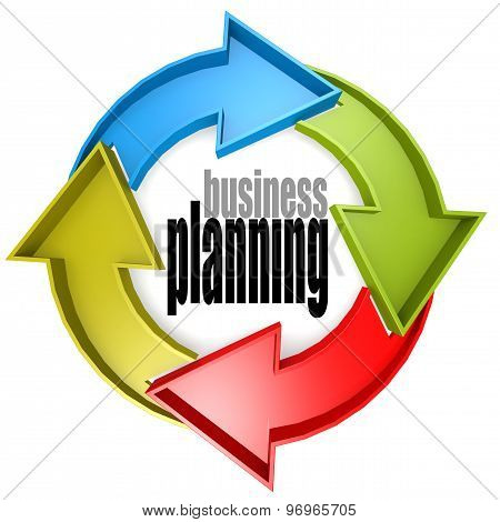 Business Planning Color Cycle Sign