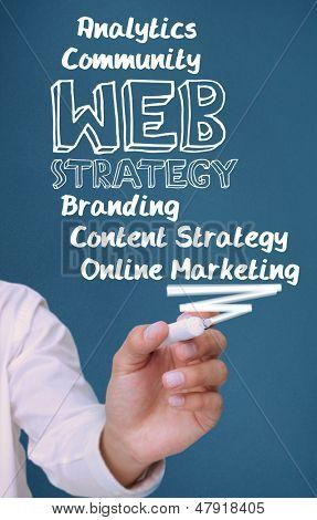 Empresário web estratégia de escrever com um marcador