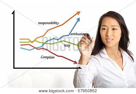Business Woman Drawing Motivation Chart
