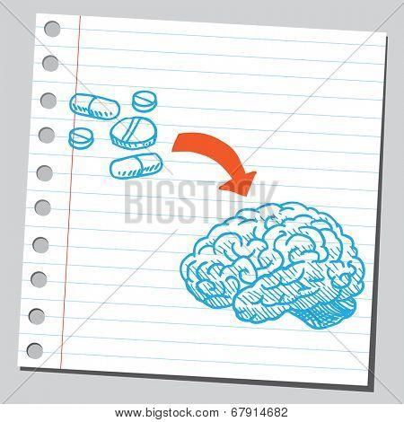 Brain and pills