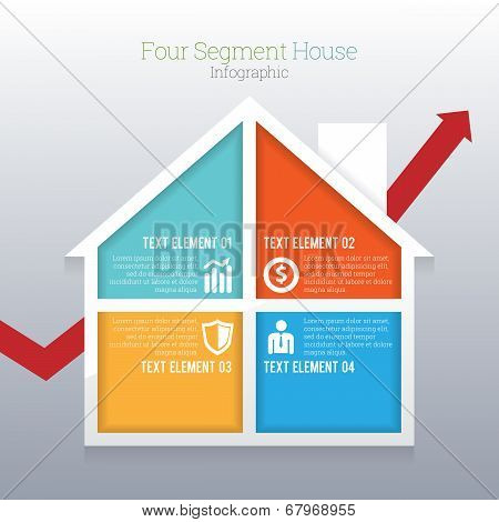 Four Segment House Infographic