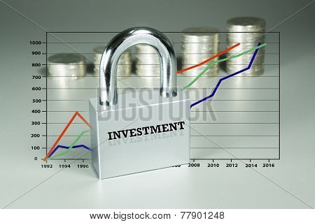 Padlock, Graph And Coins In The Background