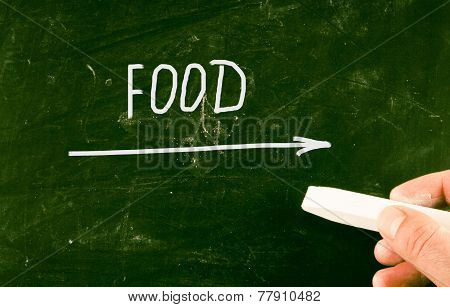 Food Concept