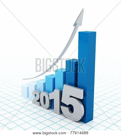 2015 growth chart