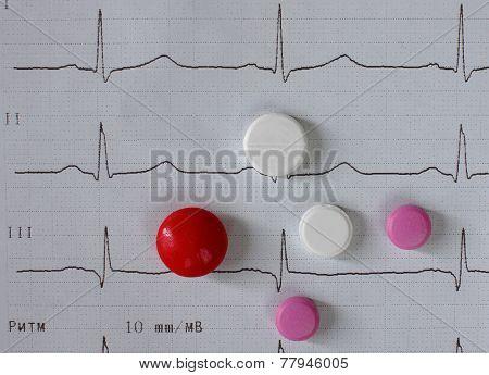 Tablets On Ecg