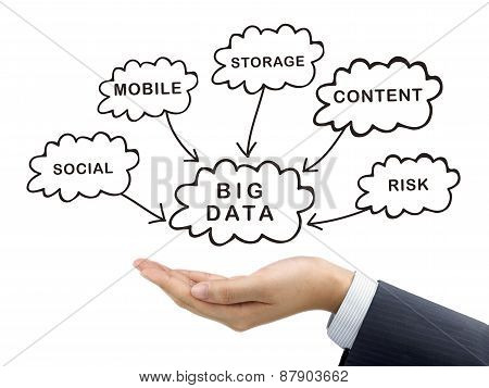 Businessman's Hand Holding Big Data Clouds