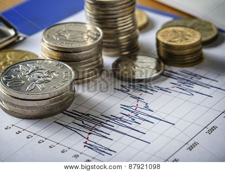 Currency and chart