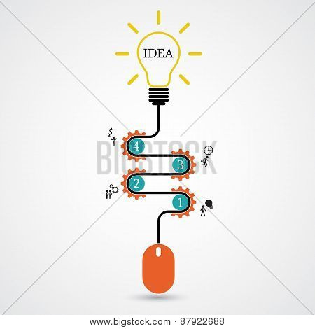 Creative Light Bulb Idea Concept And Computer Mouse Symbol.