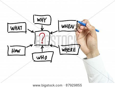 Businessman Drawing Teamwork Concept