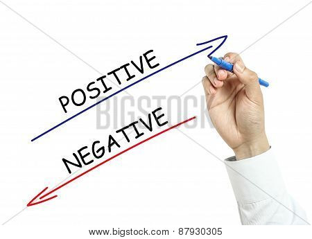 Businessman Drawing Positive And Negative Concept