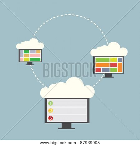 Three computer with clouds. Concept show that every user of pc use own cloud services
