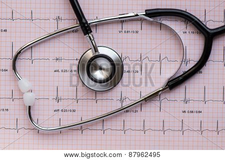 Stethscope Overlying Ecg/ekg