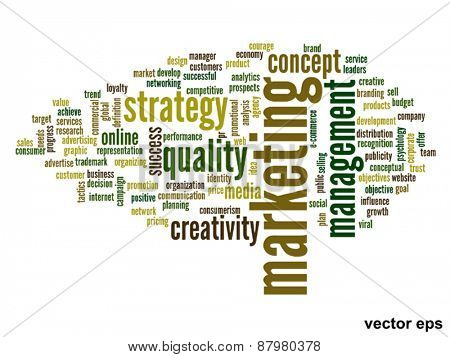 Vector eps concept or conceptual abstract marketing word cloud or wordcloud isolated on white background