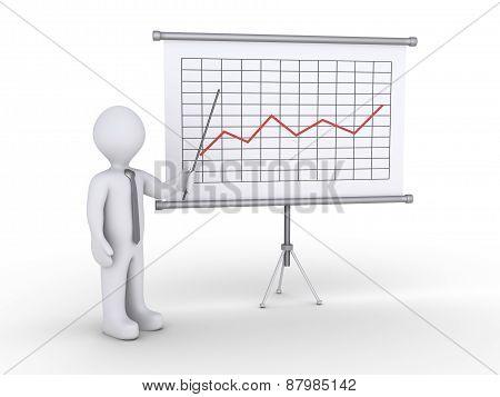 Businessman Presenting Statistics