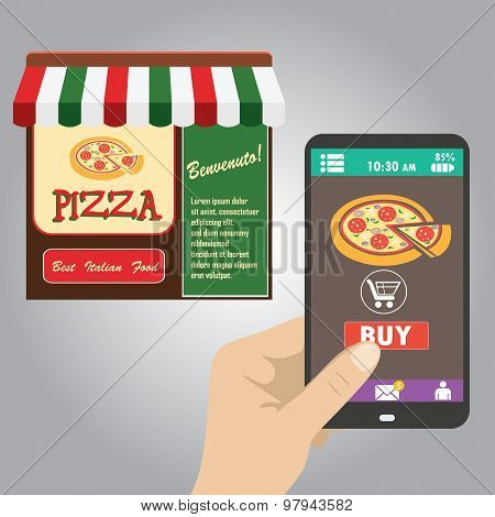 Hand Holding Smart Phone, Order Pizza Using A Smartphone In Pizz