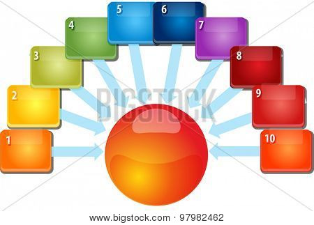 Blank business strategy concept infographic inward pointing relationship diagram illustration ten 10