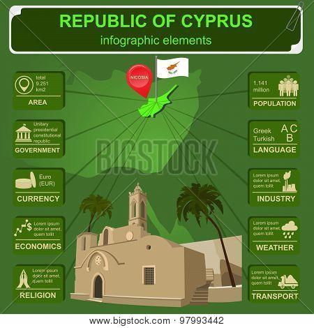Cyprus infographics, statistical data, sights. Ayia Napa Monastery. Vector