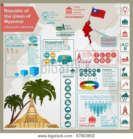 Myanmar (Burma)  infographics, statistical data, sights. Vector