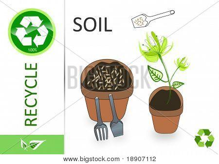 Please recycle soil