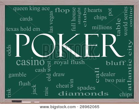 Poker Word Cloud Concept On A Chalkboard