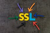 Ssl, Secure Sockets Layer Concept, Multi Color Arrows Pointing To The Word Ssl At The Center Of Blac poster