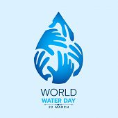 World Water Day Banner With Blue Hands Drop Water Sign Vector Design poster