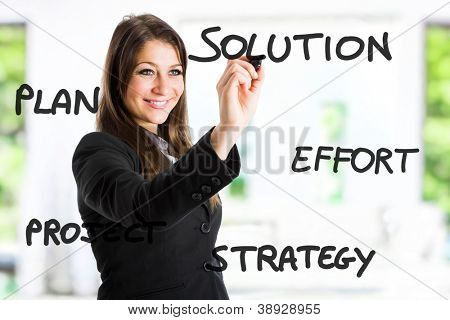 Businesswoman writing a positive concept on the screen