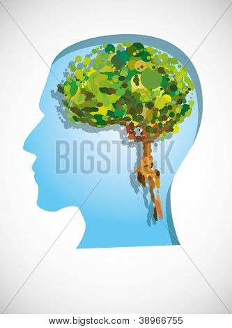 tree inside a head silhouette. Image contain transparency and various blending modes