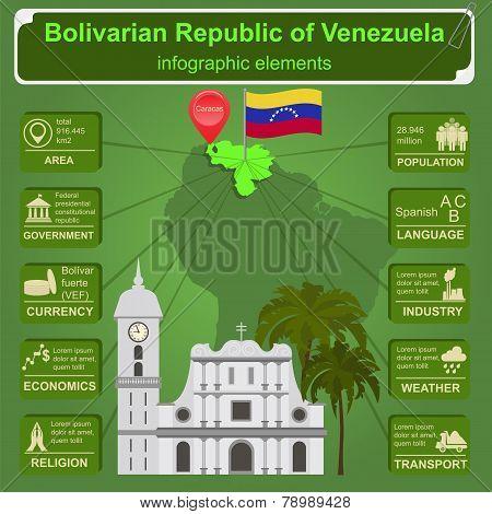 Venezuela Infographics, Statistical Data, Sights