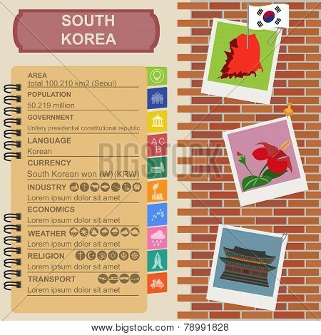 Soutn Korea  Infographics, Statistical Data, Sights