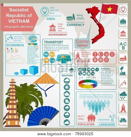 Vietnam  Infographics, Statistical Data, Sights