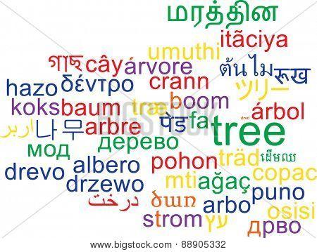 Background concept wordcloud multilanguage international many language illustration of tree