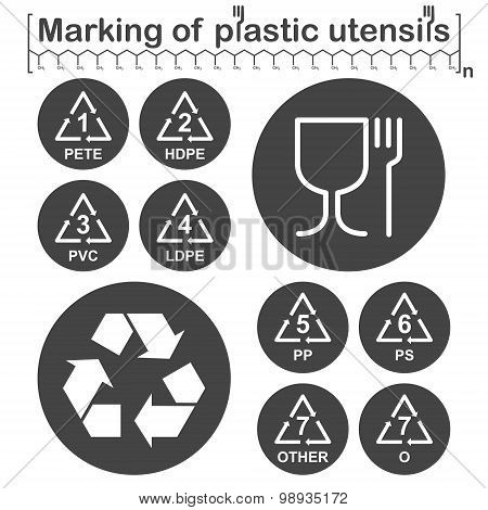 Marking Of Plastic Utensils Icons Set